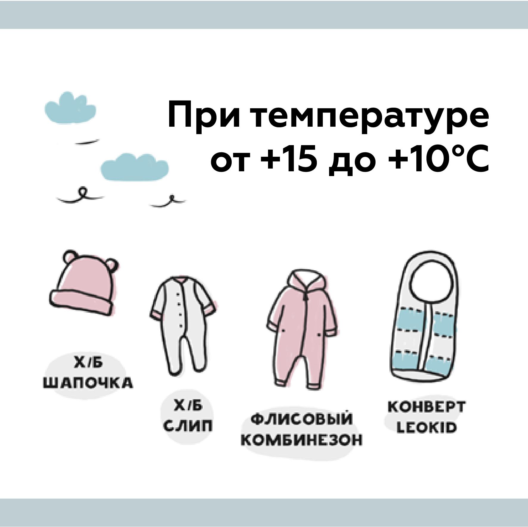 изучение одеваем малыша по погоде картинки квартал барселоне